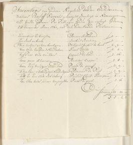 De verkoop van de eigendommen van Roelof Sieverdts aan de bemanning.