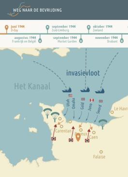 De invasie van 6 juni 1944 op de website 'Weg naar de bevrijding'.