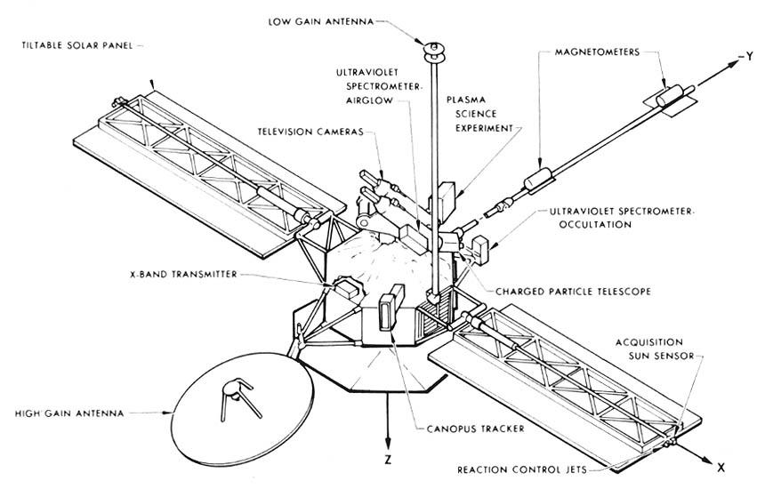 1998 forester schema cablage
