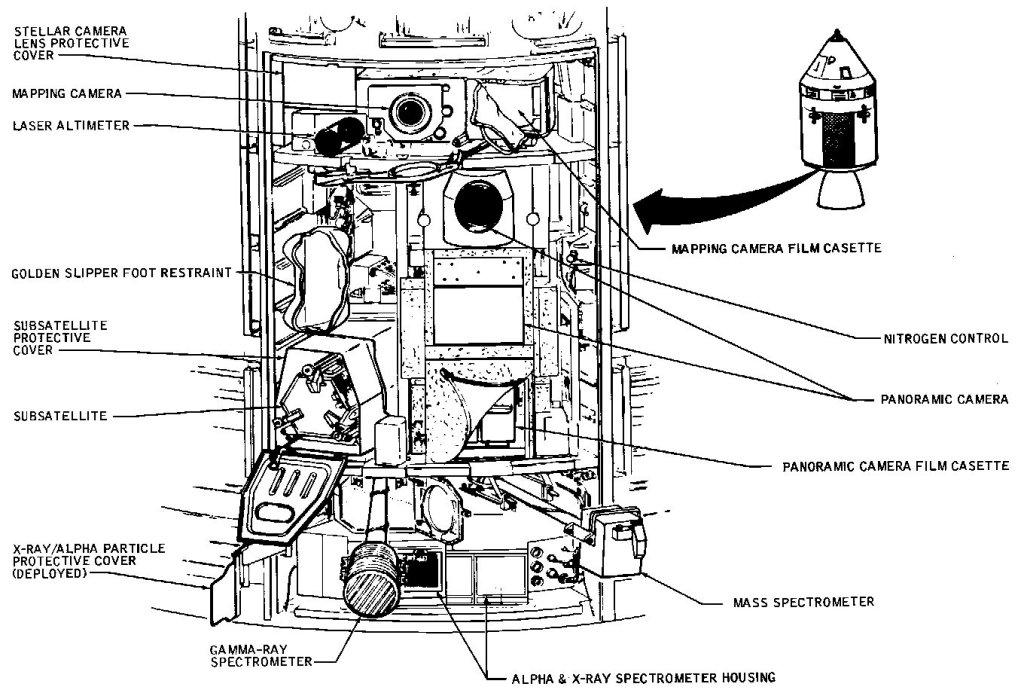 apollo flight journal auto electrical wiring diagramapollo flight journal