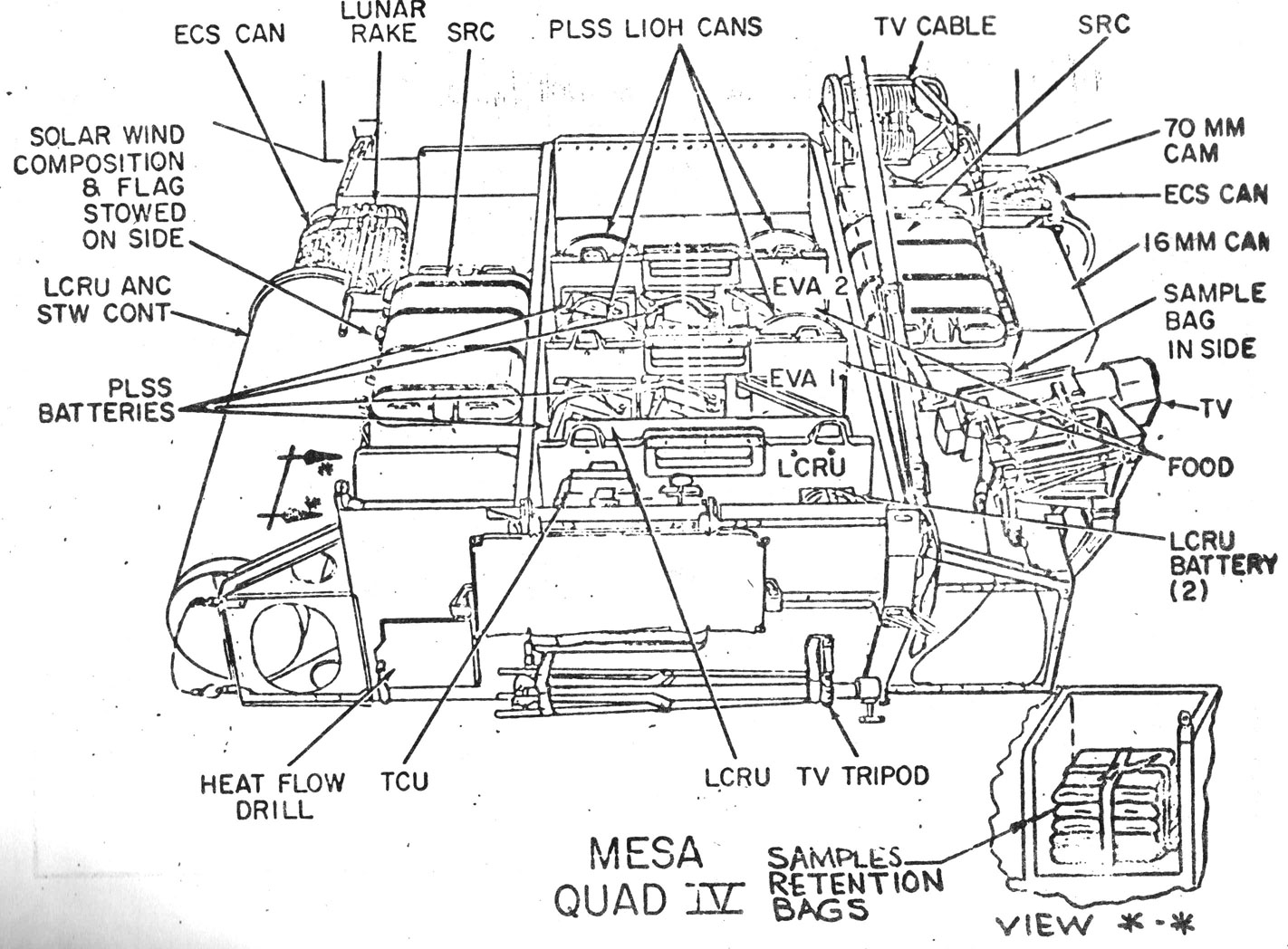 2001 Mazda Tribute Engine Diagram Starter. diagram engine