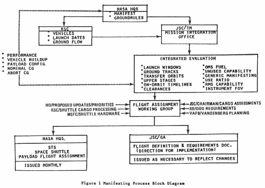 v2j34a - process block diagram
