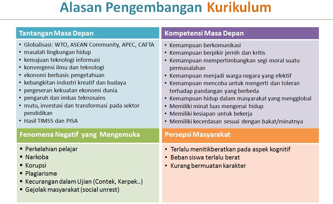 Rpp Bahasa Indonesia Versi 2013 Download Rpp Bahasa Indonesia Sma Kurikulum 2013 Revisi Contoh Pembelajaran Kurikulum 2013 Sma Bahasa