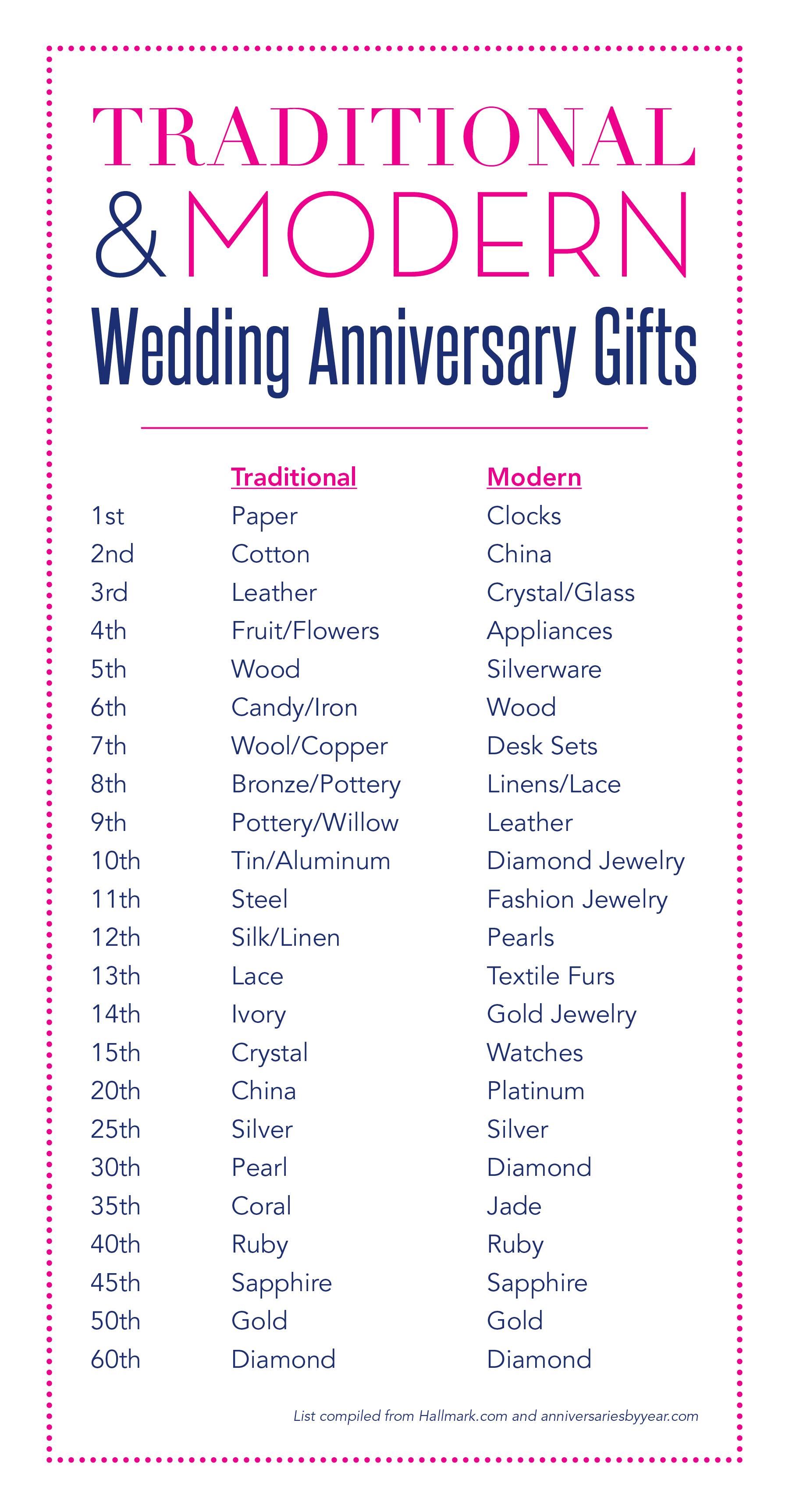 wedding anniversary gifts 1st wedding anniversary gift wedding anniversary gifts traditional modern