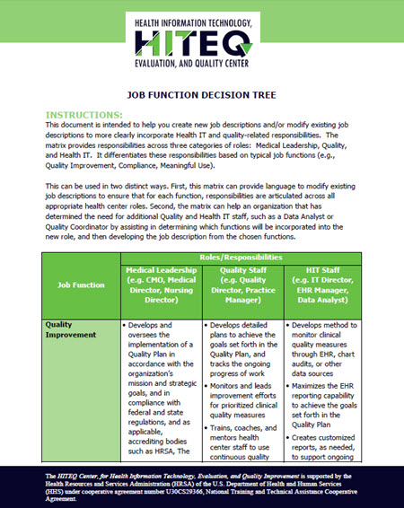 HITEQ Center - HITEQ Job Function Decision Tree