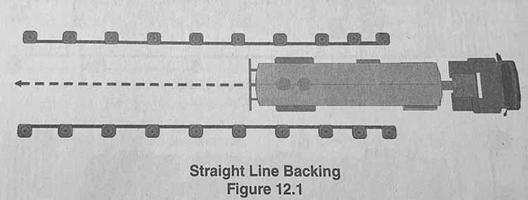 Straight Line Backup