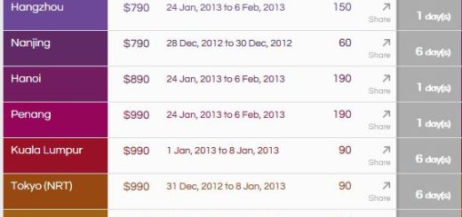 Cathay Pacific Fanfares Dec 25