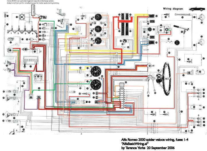Alfa Romeo 1750 Gtv Wiring Diagram Schematic Diagram