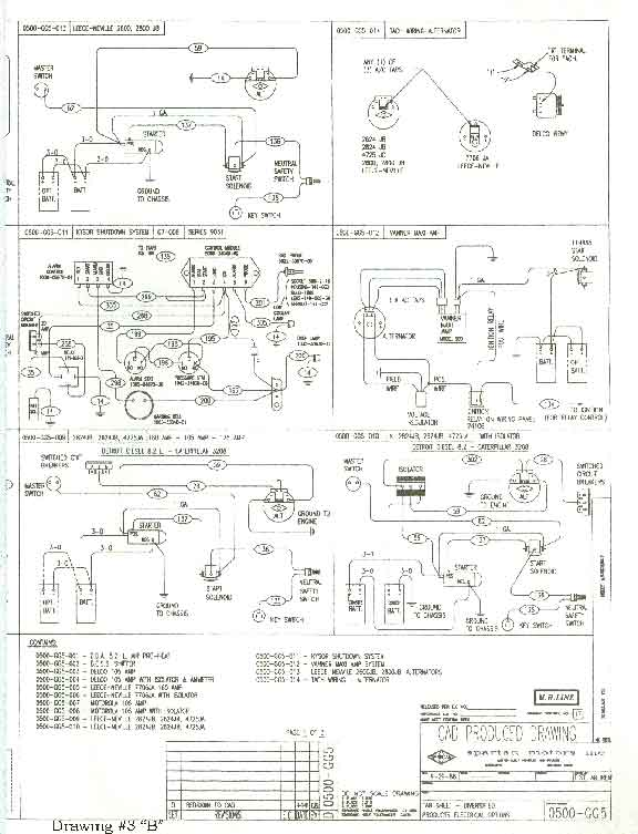 Motorhome Wiring Diagrams - 111tramitesyconsultas \u2022