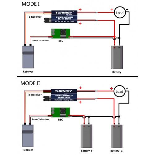 Turnigy Wiring Diagram - Wiring Diagrams One