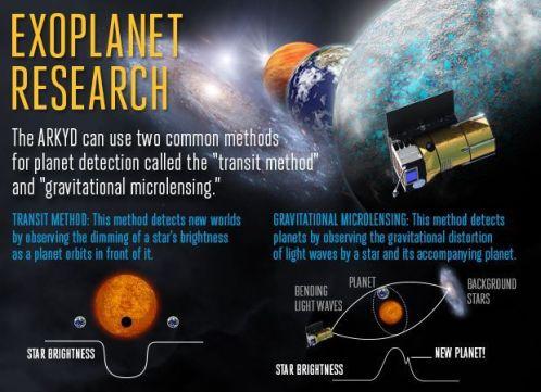 ExoplanetStretchGoal