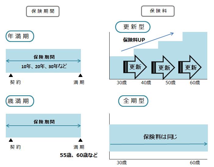 201701030308