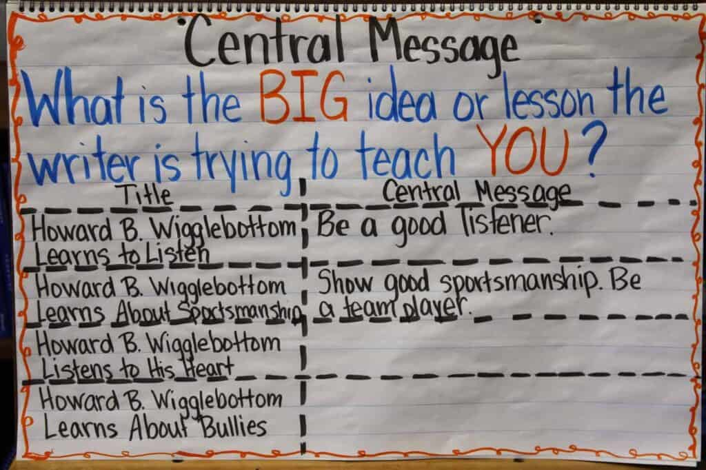 central message anchor chart - Kavarquiztrivia