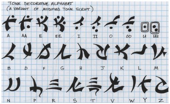 Tonk script Symbols and Languages Pinterest Tattoo alphabet - military alphabet chart