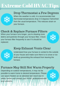 Extreme Cold Weather Tips For Your Furnace Infographic