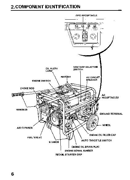 honda em6500sx generator wiring schematic