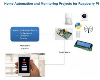 Build Your Own Home Security System with Raspberry Pi ...