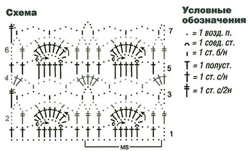 Схема вязания узора палантина крючком