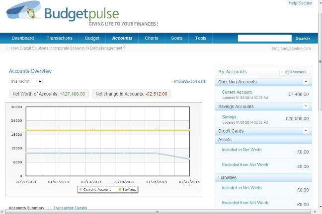 Free budgeting software - reviewed - BT