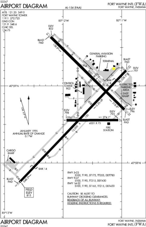 panc airport diagram