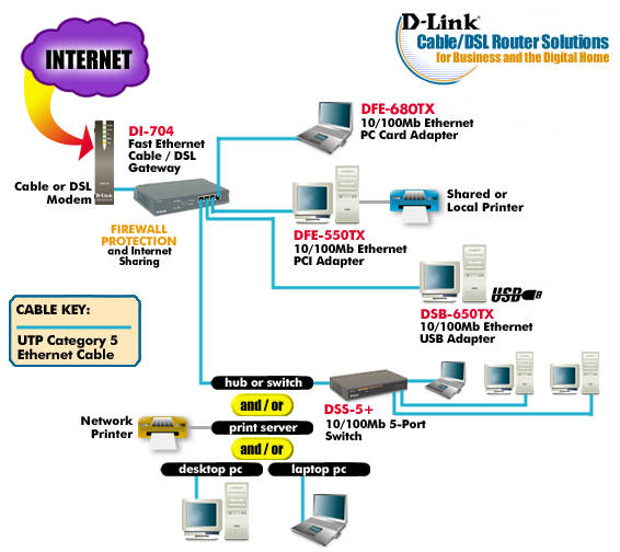 Dsl Splitter Wiring Diagram Dsl filter wiring diagram images Att
