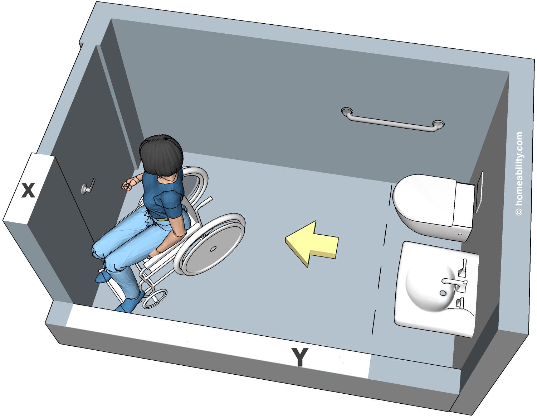 Beautiful Funky Handicap Bathroom Equipment Pattern Bathtub Ideas ...