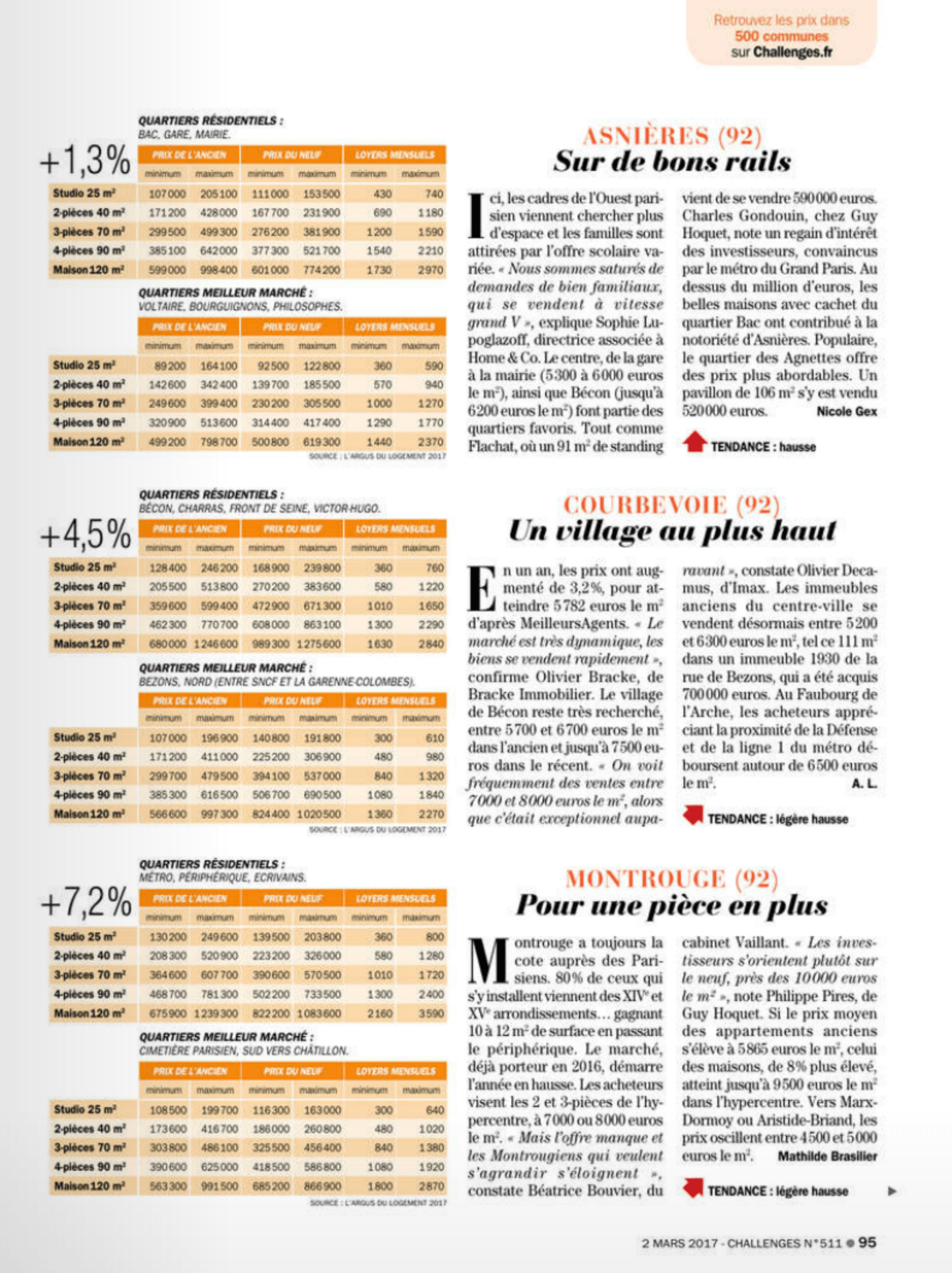 Prix Immobilier 92 Dossier Immobilier Challenges Et L Obs Home And Co