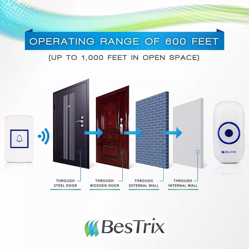 Bestrix Wireless Doorbell