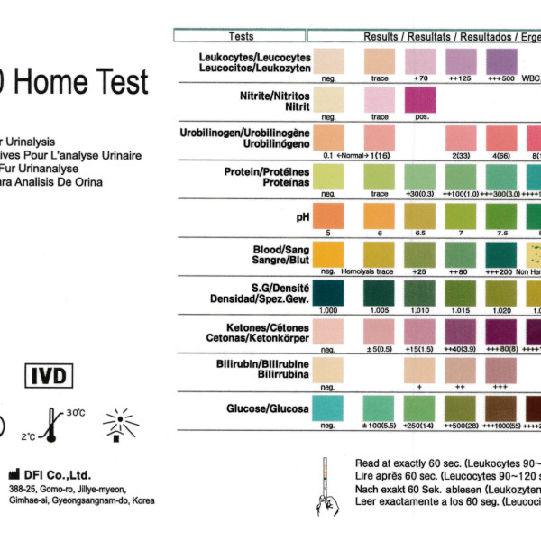 Family Health Check Test - 6 Tests Home Health UK - sample urine color chart