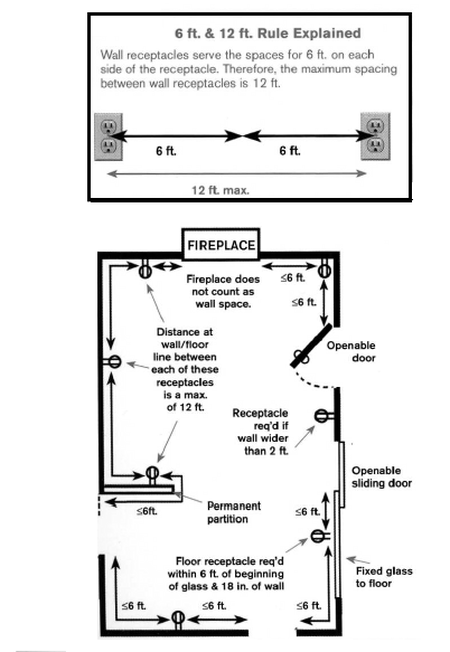 electrical system home inspections for dummies