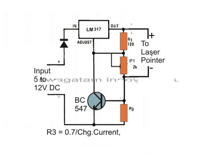 laser circuits