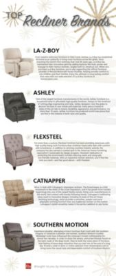 Best Rated Small Recliners It S Official Here Are The Top 5 Recliner Brands Homemakers