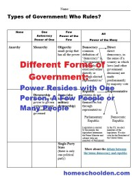 Types of Governments Worksheets - World Leaders (Currently ...