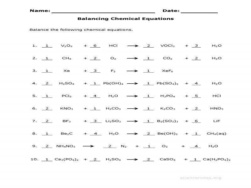 Amazing Formulas For Ionic Compounds Teaching Transparency Worksheet
