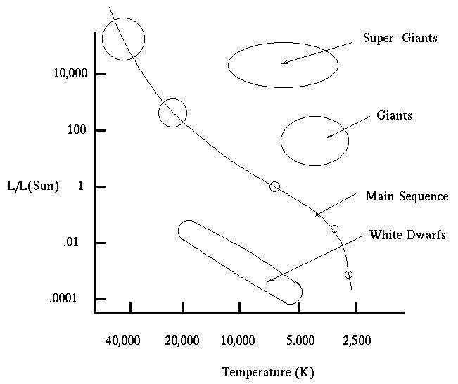 hr diagram student guide answers spectral