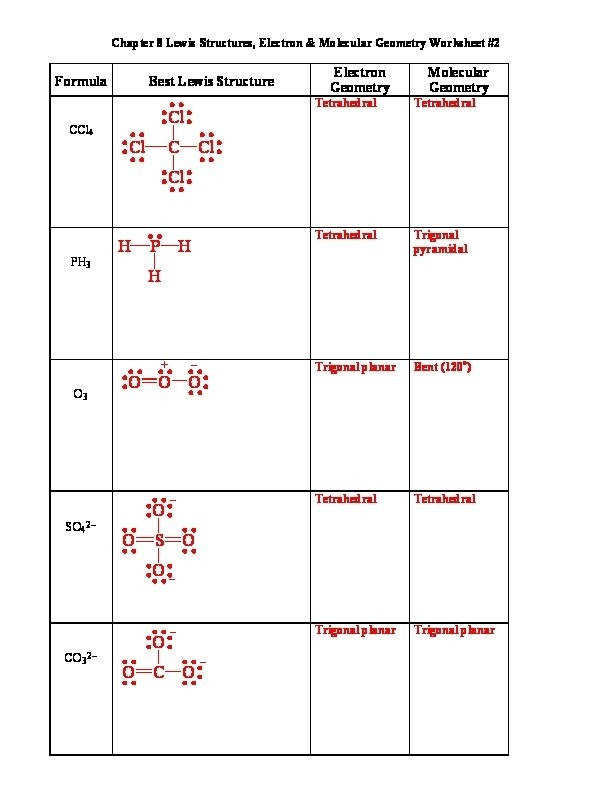 Free Worksheets Library Download and Print Worksheets Free on - molecular geometry chart