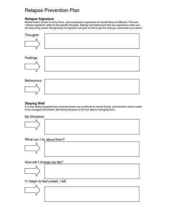 Relapse Prevention Plan Worksheet Homeschooldressage - relapse prevention plan template