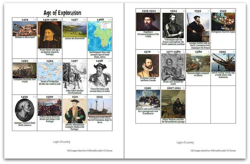 FREE Age of Exploration Printable Timeline Squares - Homeschool