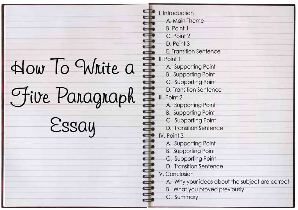 I need help writing a 5 paragraph essay *** guliafood