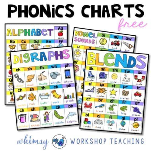 FREE Printable Phonics Charts - phonics alphabet chart