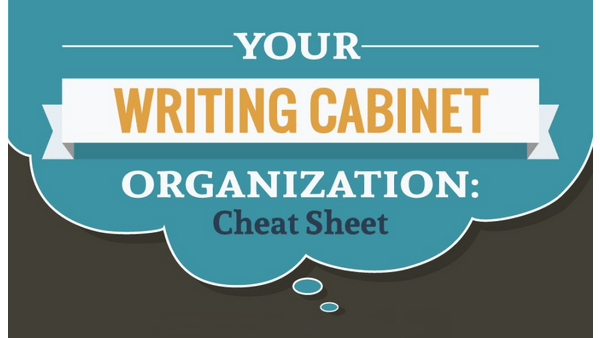 How to Organize Your Writing Desk