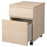 Files Organizer Ideas for Your Home Office with IKEA Wood ...