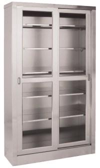 Storage Cabinet with Glass Doors | HomesFeed