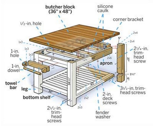 How To Build A Butcher Block Island Table Homestead
