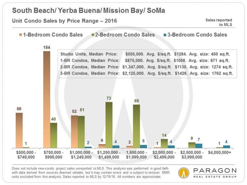 Market Resources « Home Team \u2013 Paragon Real Estate