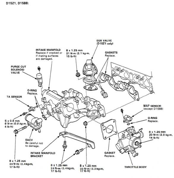 windshield wiper motor diagram car tuning