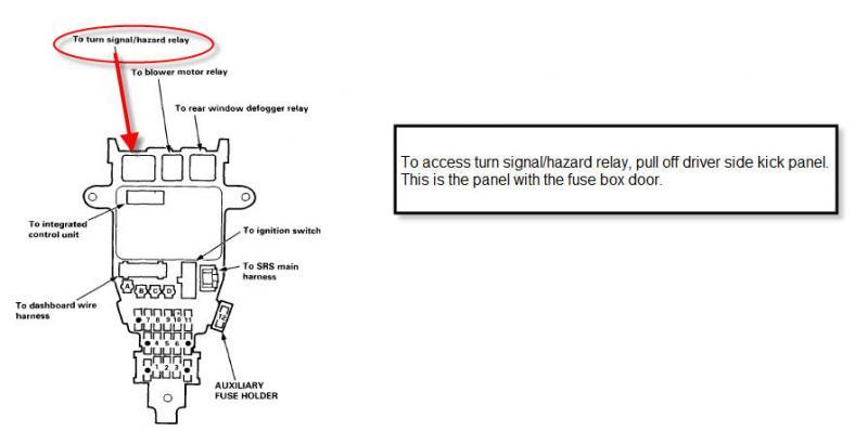 94 honda accord fuse box diagram - wiring online