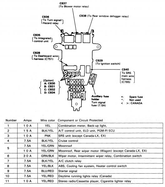 Honda Accord 07 Fuse Box Wiring Diagram