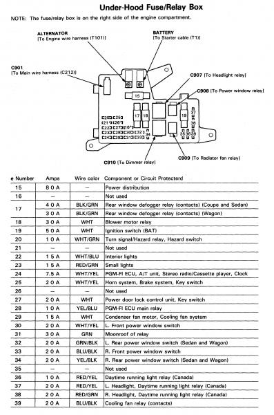 1996 Honda Civic Fuse Diagram Wiring Diagram