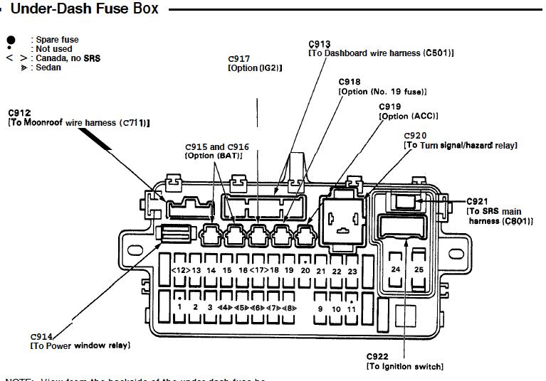 acura tl 2005 fuse diagram